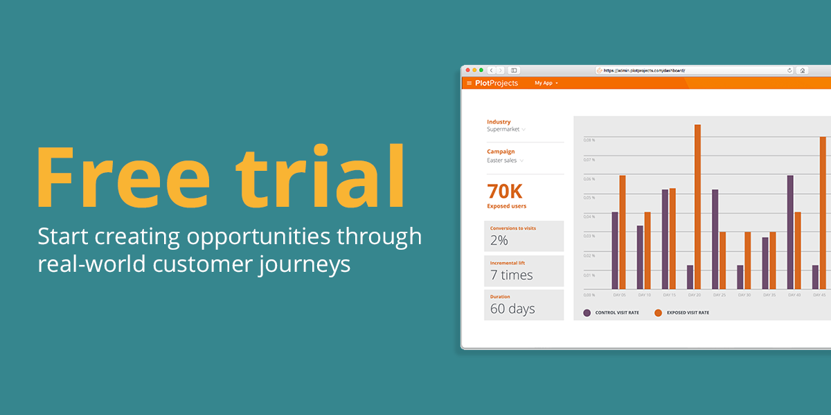 Free Trial Plot Projects Platform