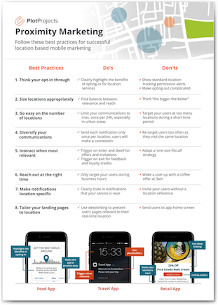The Do's & Don'ts of Proximity Marketing.png